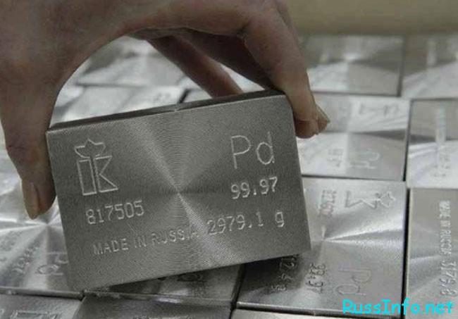 прогноз стоимости металла