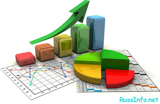 прогноз социально-экономического развития РФ можно назвать положительным