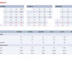 Производственный и рабочий календарь для декабря