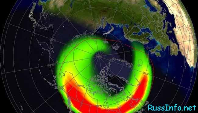 активность магнитной бури