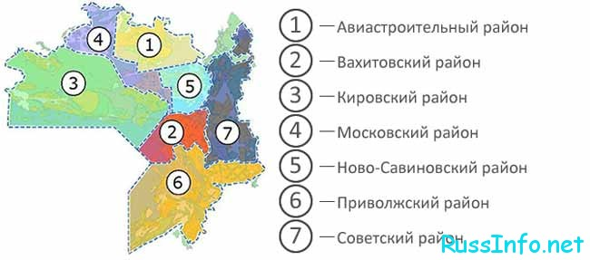 районы Казани