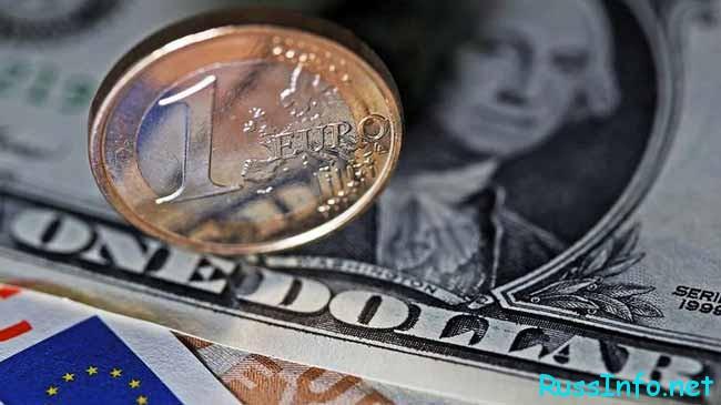 стоимость мировых валют