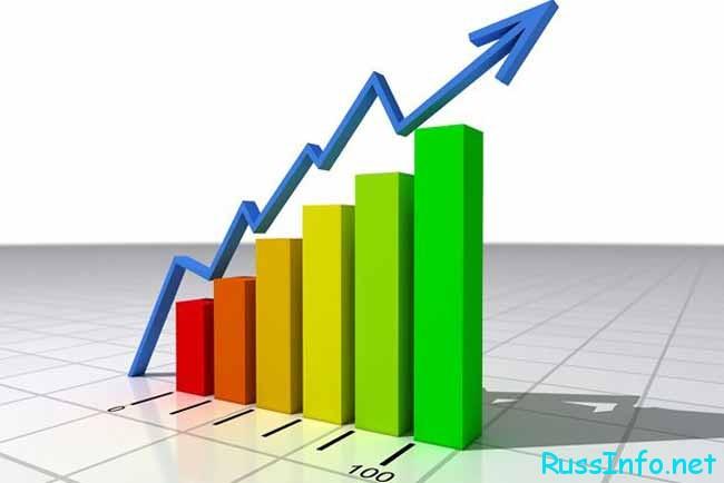 """сможет """"похвалиться"""" стабильностью на мировых фондовых биржах"""