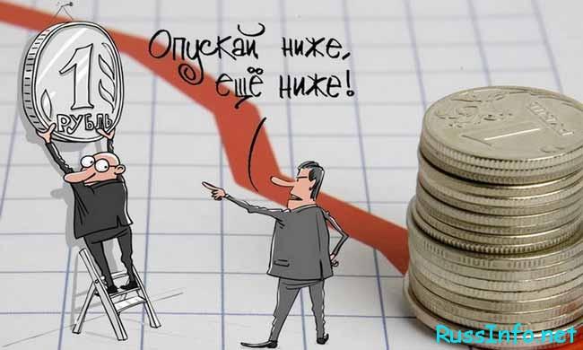 Рублевый курс будет находиться под серьезным давлением