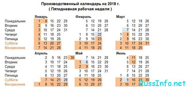Нормы трудочасов в мае