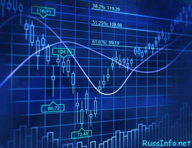 Финансовый рынок Российской Федерации
