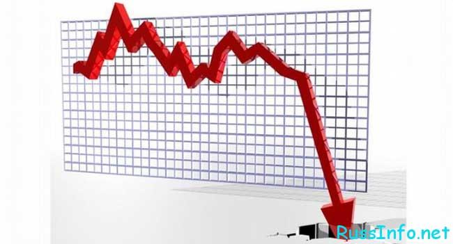 значительное падение ВВП в мире