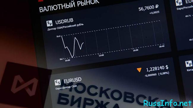 Валютная политика страны