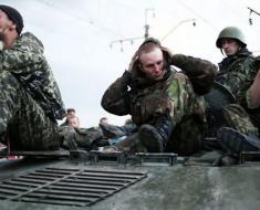 когда закончится война на Украине