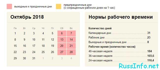 Нерабочие дни в октябре 2018 года в России