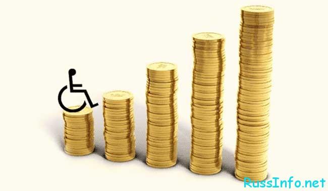 размер страховой пенсии по инвалидности