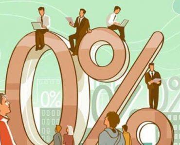 Ретроспектива процентных изменений