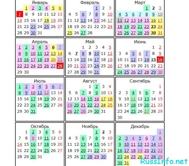 Православный календарь 2019 года на каждый день