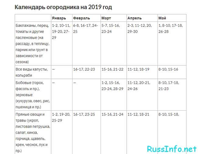 Таблица календаря посадки овощей на 2019 год