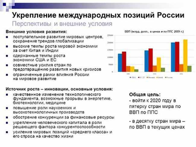 Укрепление позиций РФ в мире.