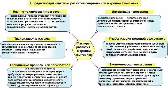 Стратеги развития РФ.