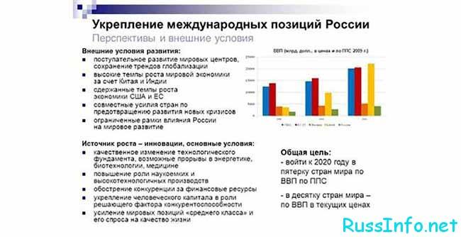 Цели и методы поддержки российского рубля