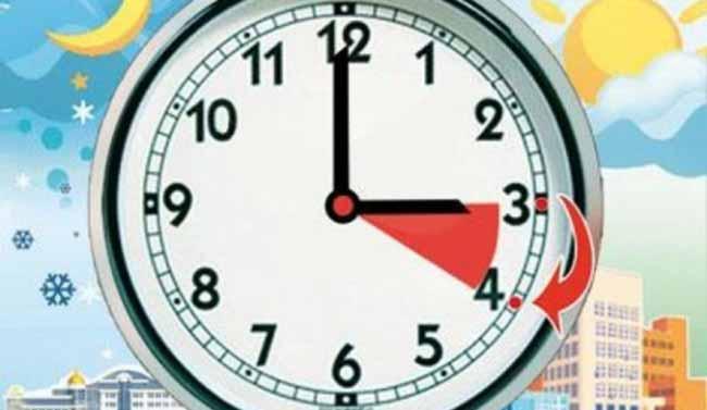 Часы на зимнее или летнее время
