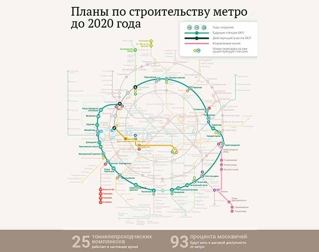 карта тройка стоимость проезда в метро москвы в 2020