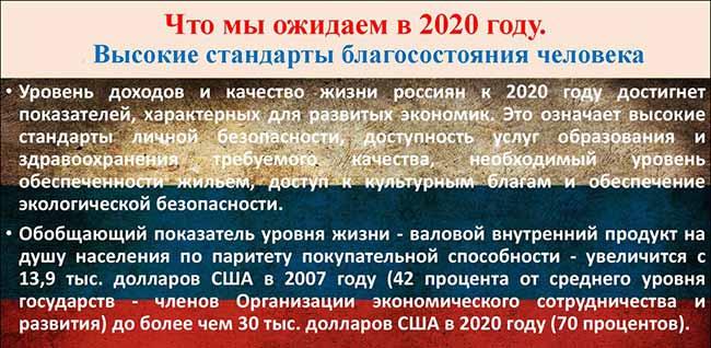 Ожидания 2020 года в России