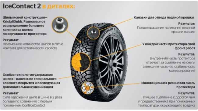 Технические особенности шин Continental - Icecontact 2