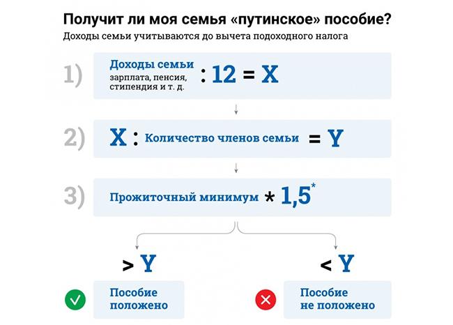 """Расчет """"путинского"""" пособия"""