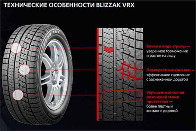 Технические особенности шин BridgestoneBlizzak