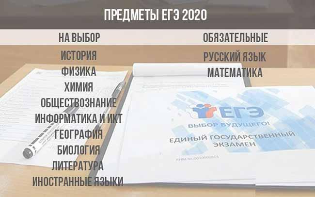 Основные и дополнительные предметы на ЕГЭ в 2020 году