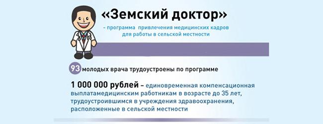 """Основа программы """"Земский доктор"""""""