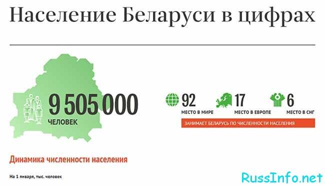 Общая численность граждан страны