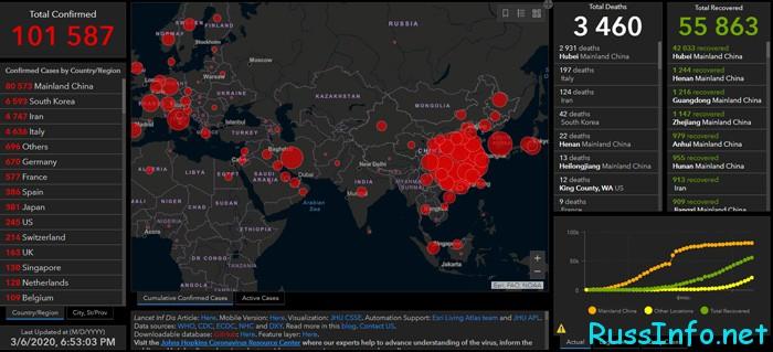 Последние новости о коронавирусе в Китае на 7 марта 2020 года