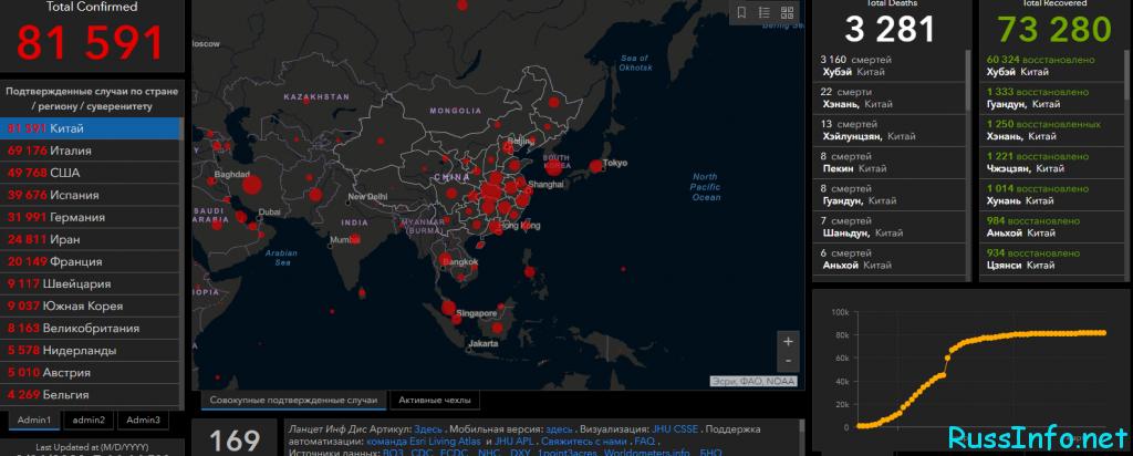 Последние новости о коронавирусе в Китае на 25 марта 2020 года