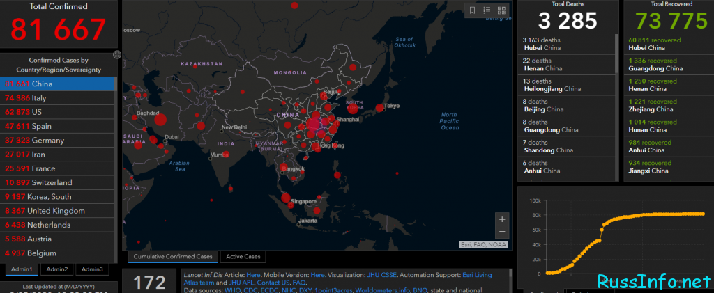 Последние новости о коронавирусе в Китае на 26 марта 2020 года