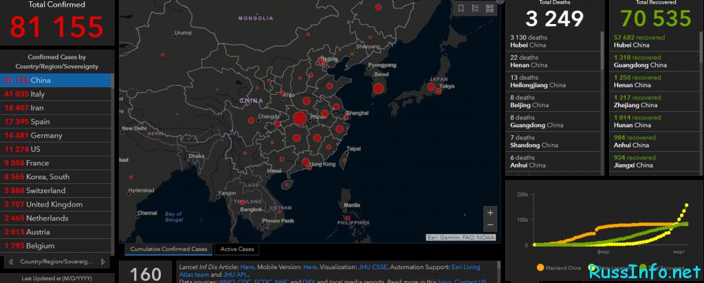 Последние новости о коронавирусе в Китае на 20 марта 2020 года