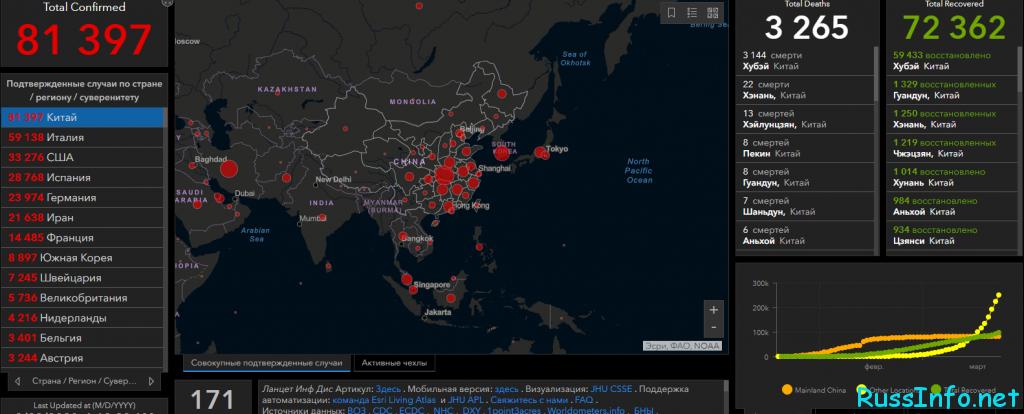 Последние новости о коронавирусе в Китае на 23 марта 2020 года
