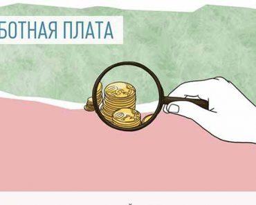 Зарплата бухгалтеров в РФ в 2021 году