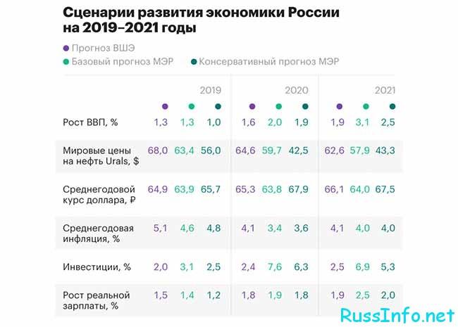 Увеличение пособия в России в 2021 году