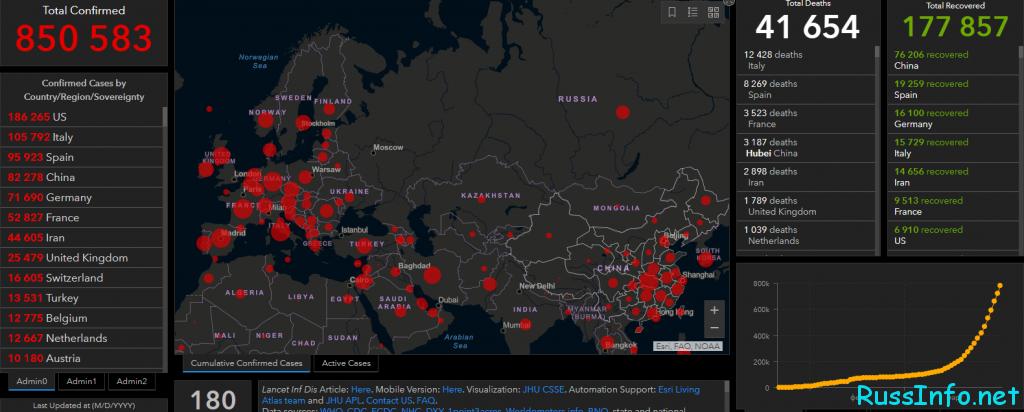 Таблица распространения коронавируса по странам мира на 1 апреля 2020 Онлайн