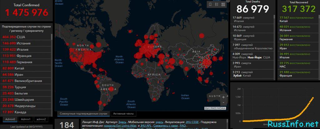 Карта распространения коронавируса в Мире на 9 апреля 2020 года