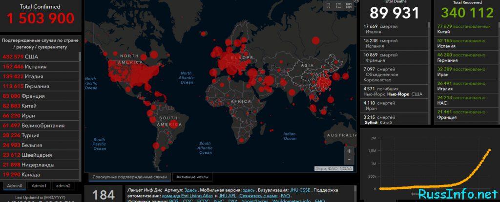 Какие страны заражены коронавирусом на сегодня на 10 апреля 2020 года
