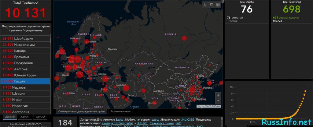 Последние данные о коронавирусе в Костромской области на 10 апреля 2020 года