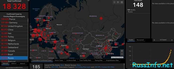 Последние данные о коронавирусе в Свердловской области на 14 апреля 2020 года