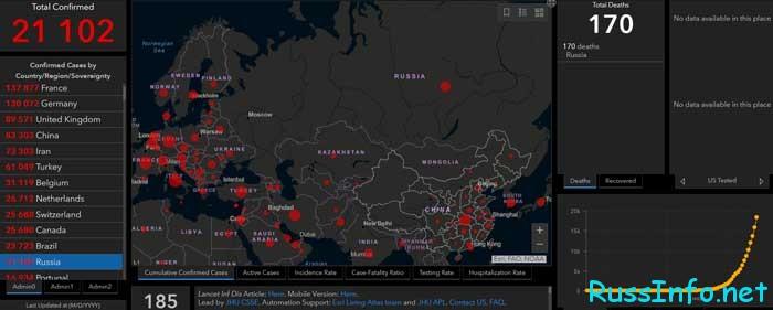 Последние данные о коронавирусе в Владимирской области на 15 апреля 2020 года