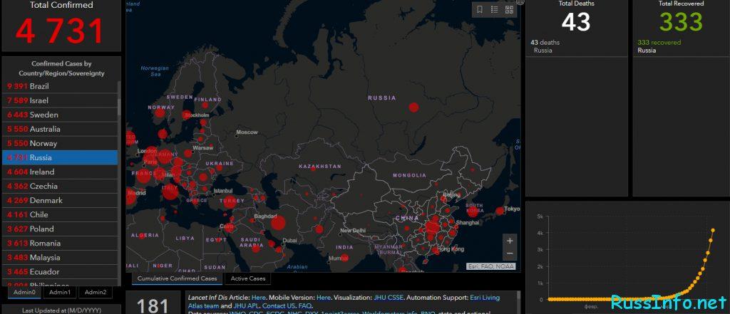 Последние данные о коронавирусе в Липецкой области на 5 апреля 2020 года