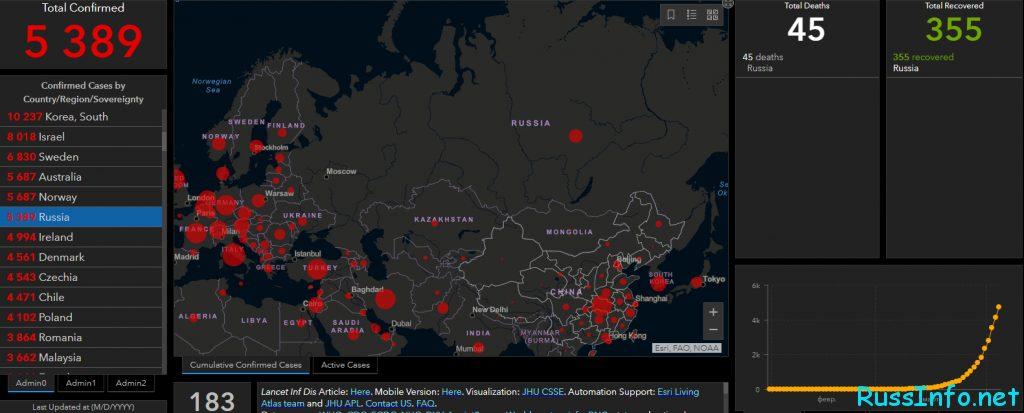 Последние данные о коронавирусе в Калининградской области на 6 апреля 2020 года