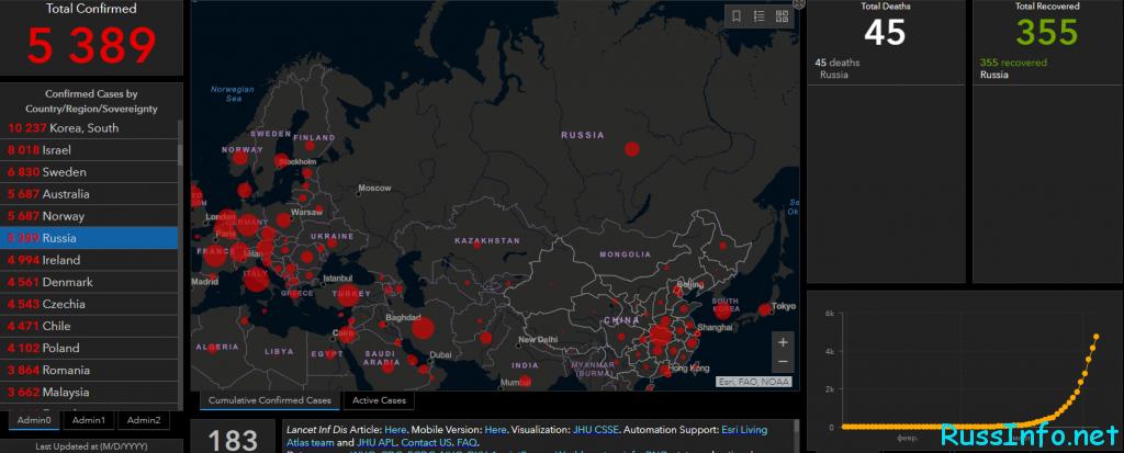 Последние данные о коронавирусе в Приморском крае на 6 апреля 2020 года