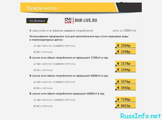 Установленные тарифы ЖКХ в России