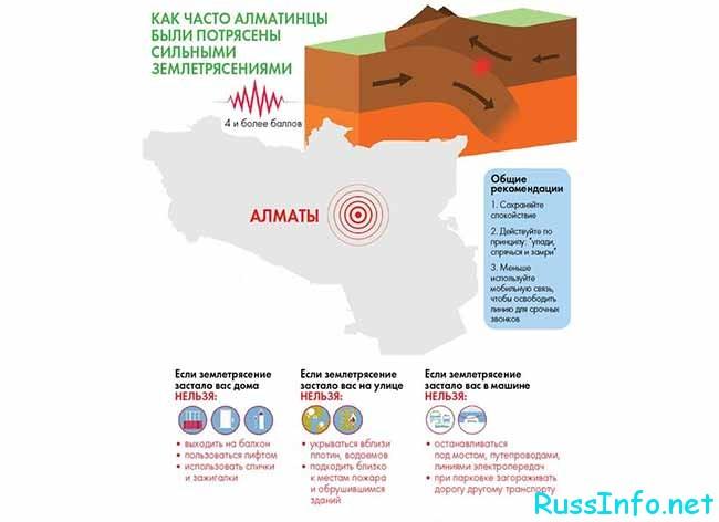 Что делать алматинцам при землетрясении