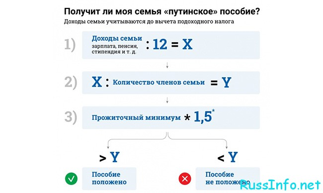 Формула расчета детских денег