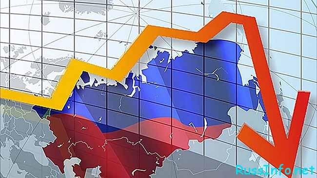Рост ВВП Россия 2021